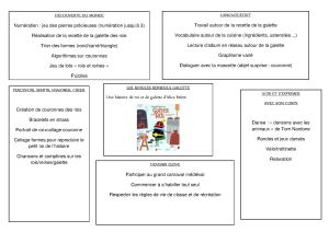 Programmation annuelle TPS/PS