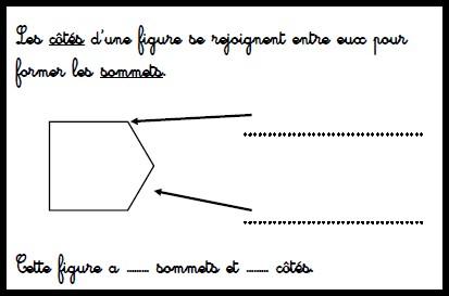 image trace écrite