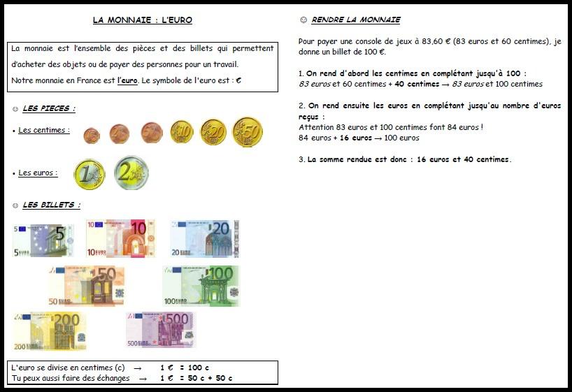 image leçon monnaie